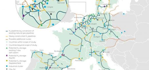 Газотранспортные компании ЕС представили план водородных сетей протяженностью 23 тыс километров