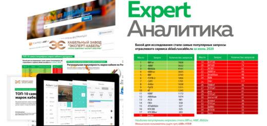 """Expert Аналитика - новый совместный проект RusCable.Ru и КЗ """"ЭКСПЕРТ-КАБЕЛЬ"""" с популярной аналитикой отрасли"""