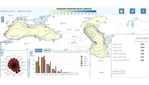 МГУ опубликовал веб-атлас доступной волновой и ветровой энергии морей России