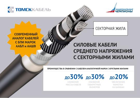 «Томсккабель» освоил технологию производства силовых кабелей на среднее напряжение до 35 кВ с жилами секторной формы