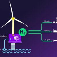 Siemens интегрирует электролизёр в самый мощный офшорный ветрогенератор