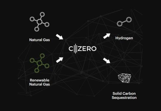 Фонд Билла Гейтса инвестирует в пиролиз метана